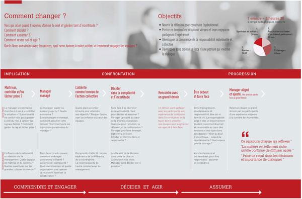 Institut Vaugirard_parcours dirigeants