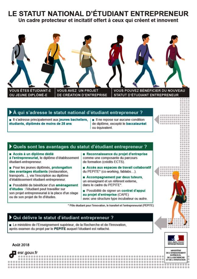 Statut d'étudiant entrepreneur